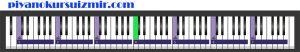 piyano-klavyesi